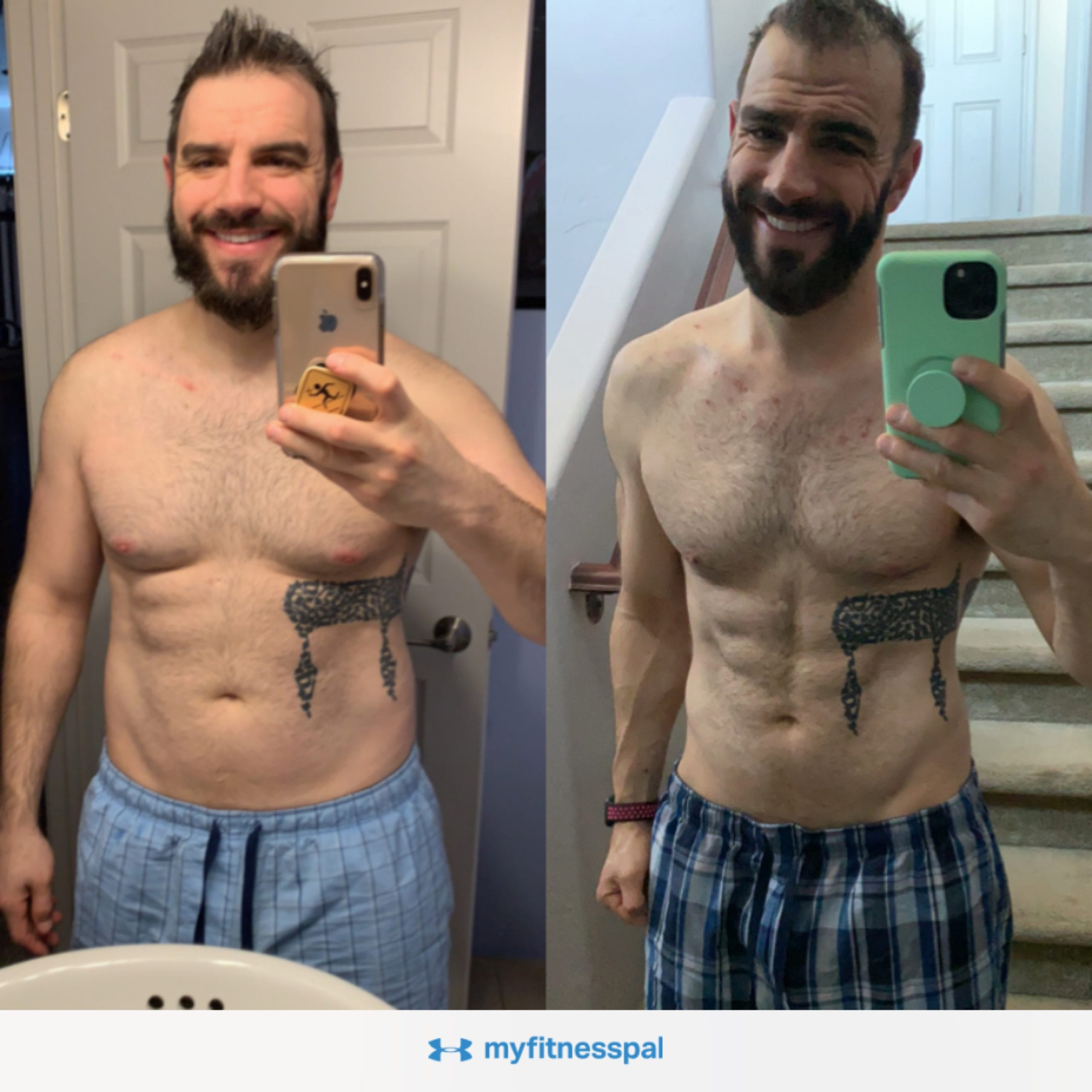 personal training and nutrition progress